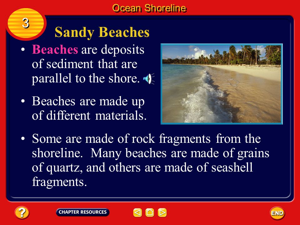 Ocean Shoreline 3. Sandy Beaches. Beaches are deposits of sediment that are parallel to the shore.