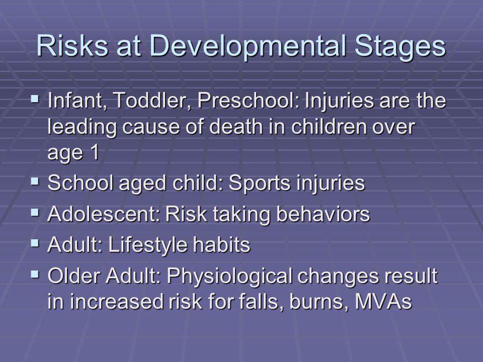 Risks at Developmental Stages