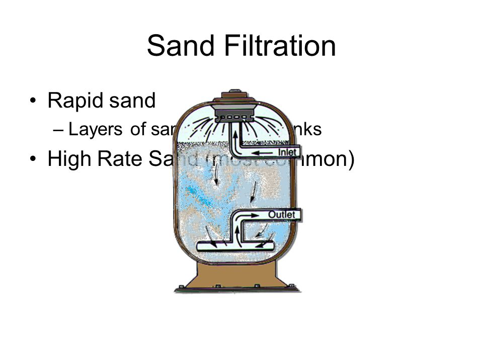 Sand Filtration Rapid sand High Rate Sand (most common)