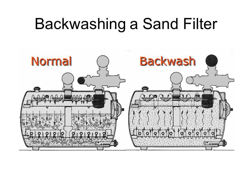 Backwashing a Sand Filter
