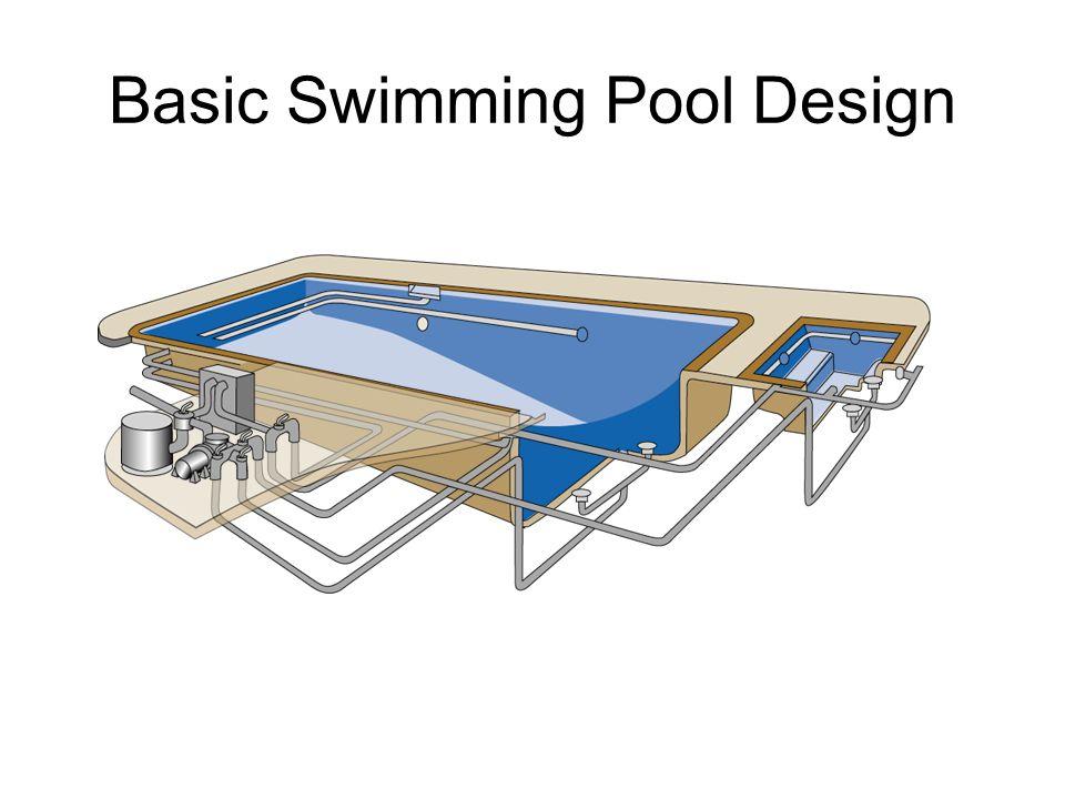 Basic Swimming Pool Design