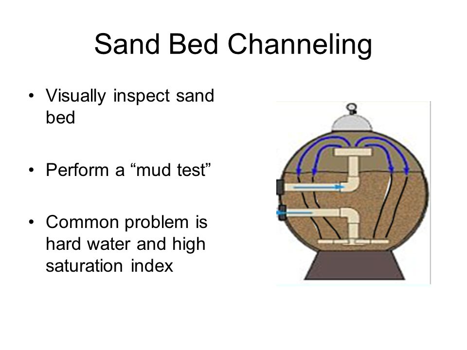 Sand Bed Channeling Visually inspect sand bed Perform a mud test