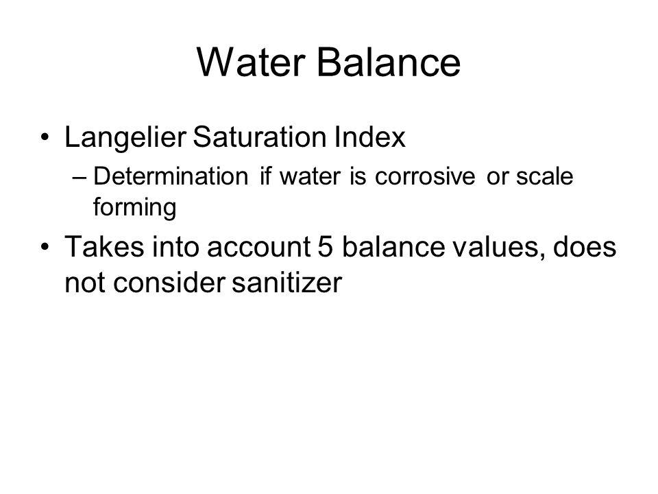 Water Balance Langelier Saturation Index