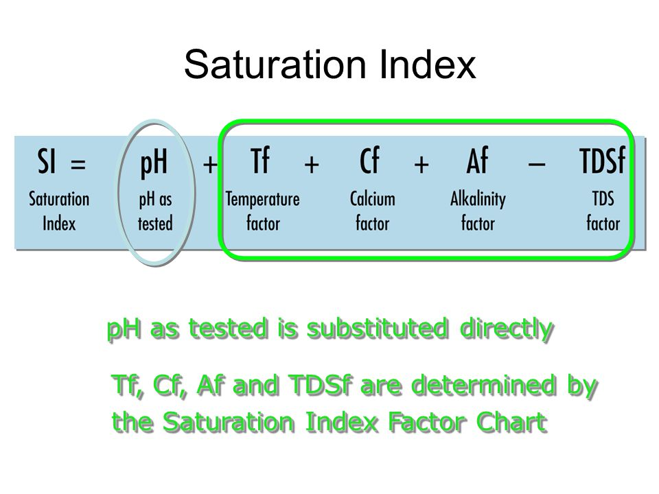 Saturation Index pH as tested is substituted directly