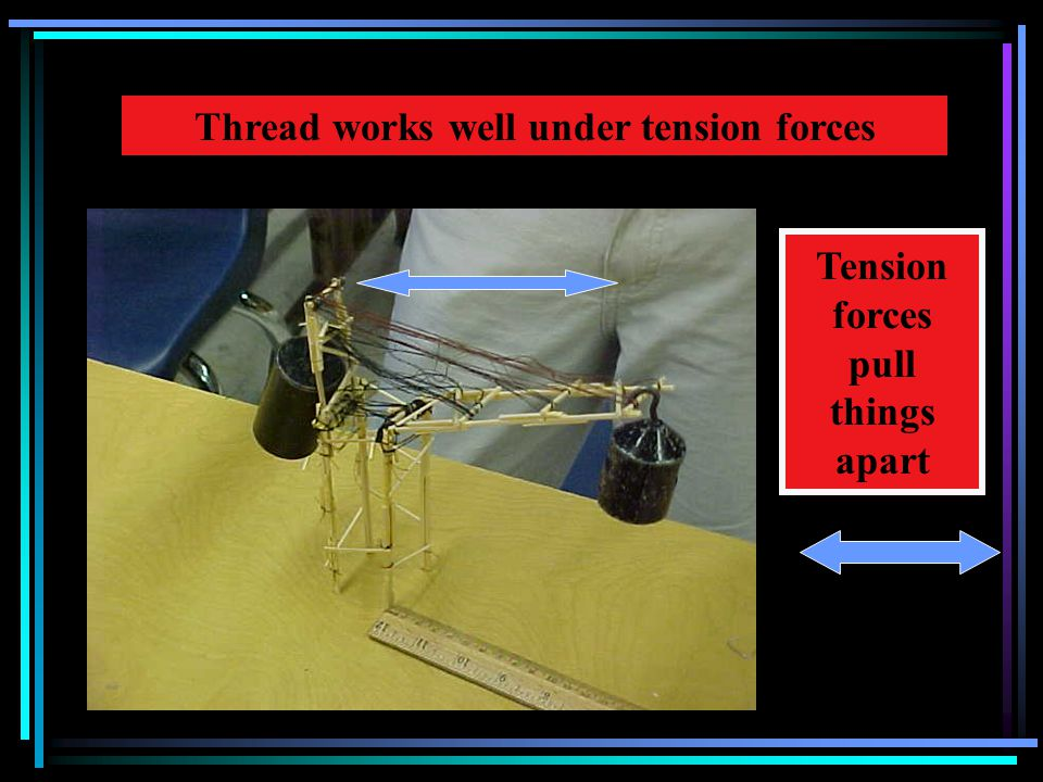 Thread works well under tension forces