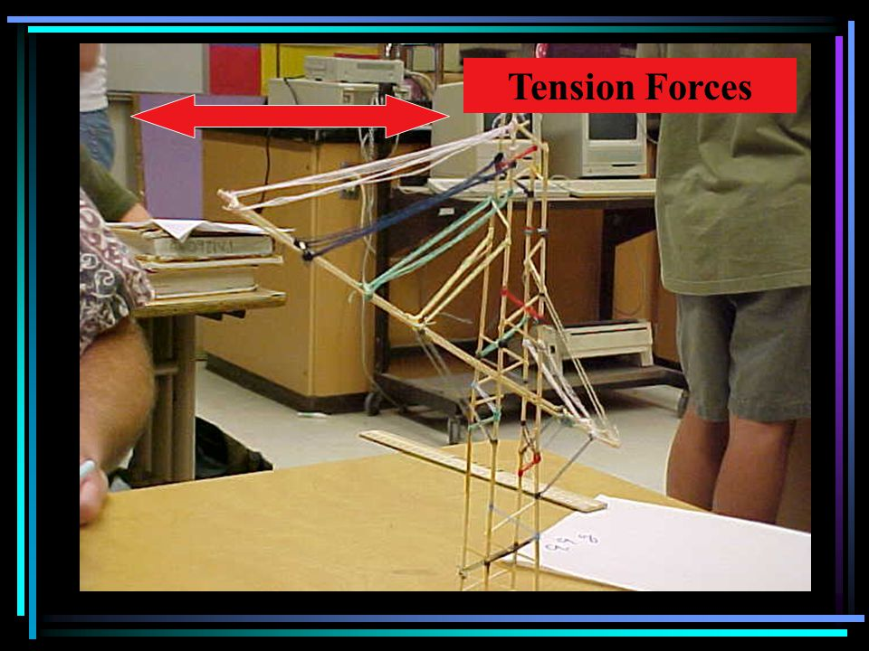 Tension Forces