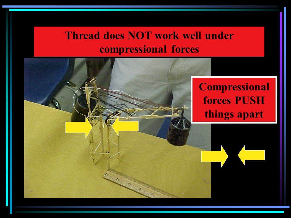 Thread does NOT work well under compressional forces
