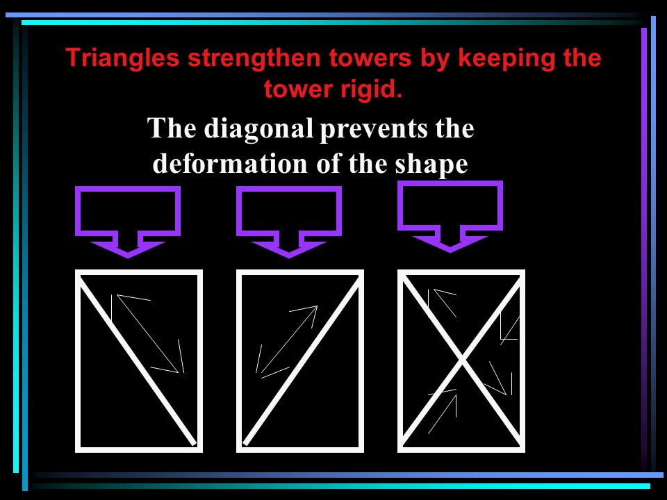 Triangles strengthen towers by keeping the tower rigid.