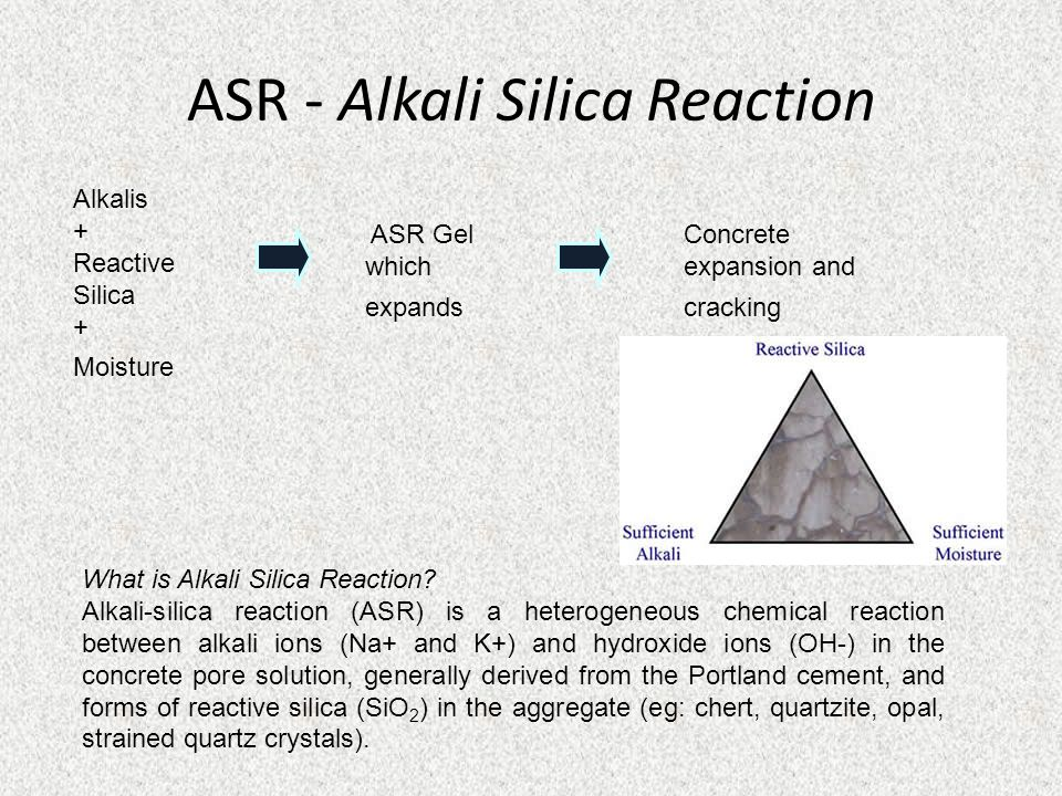 ASR - Alkali Silica Reaction