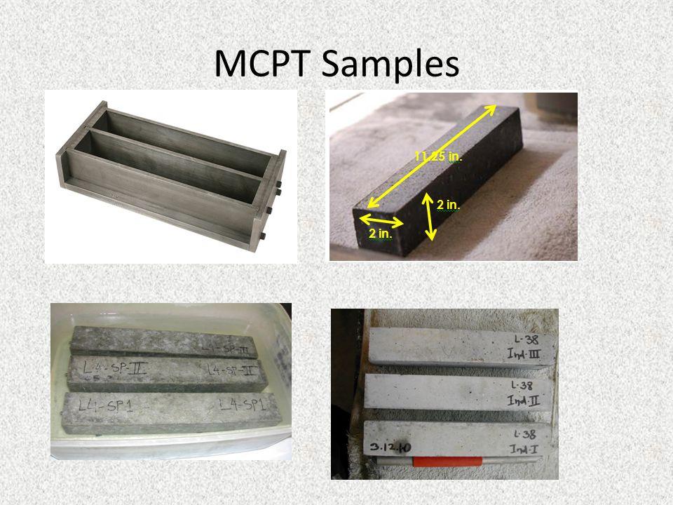 MCPT Samples