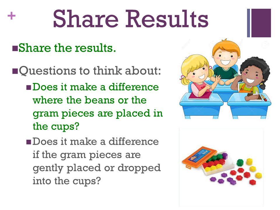 Share Results Share the results. Questions to think about: