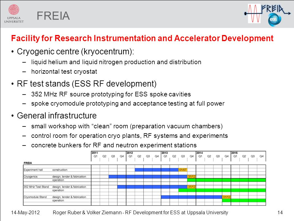 FREIA Facility for Research Instrumentation and Accelerator Development. Cryogenic centre (kryocentrum):