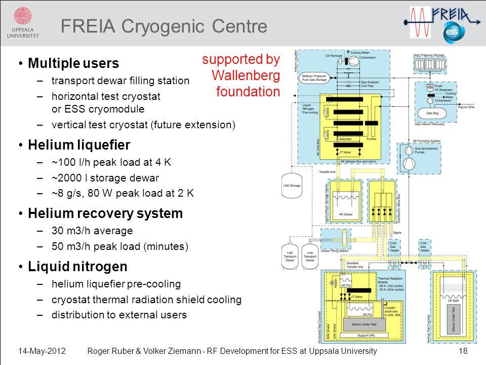 FREIA Cryogenic Centre