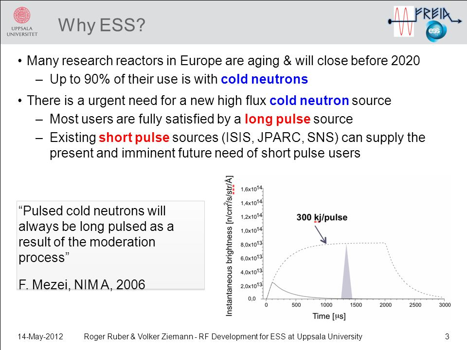 Why ESS Many research reactors in Europe are aging & will close before 2020. Up to 90% of their use is with cold neutrons.
