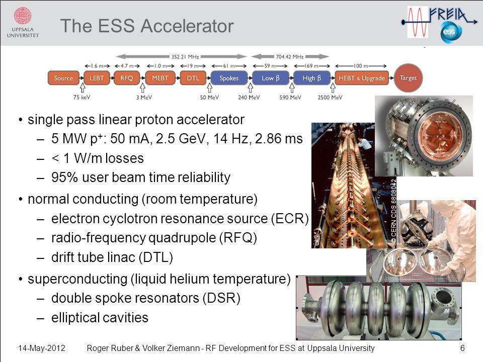 The ESS Accelerator single pass linear proton accelerator
