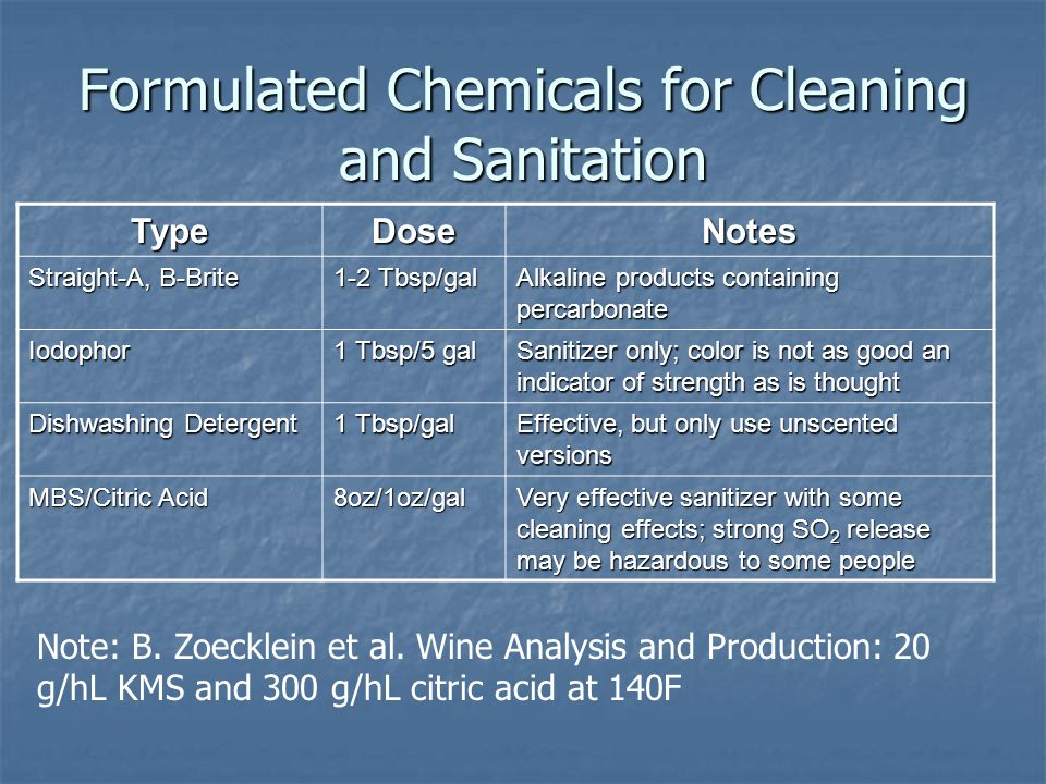 Formulated Chemicals for Cleaning and Sanitation