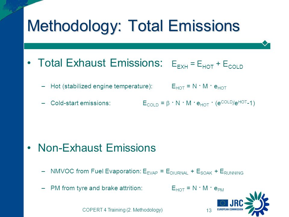 Methodology: Total Emissions