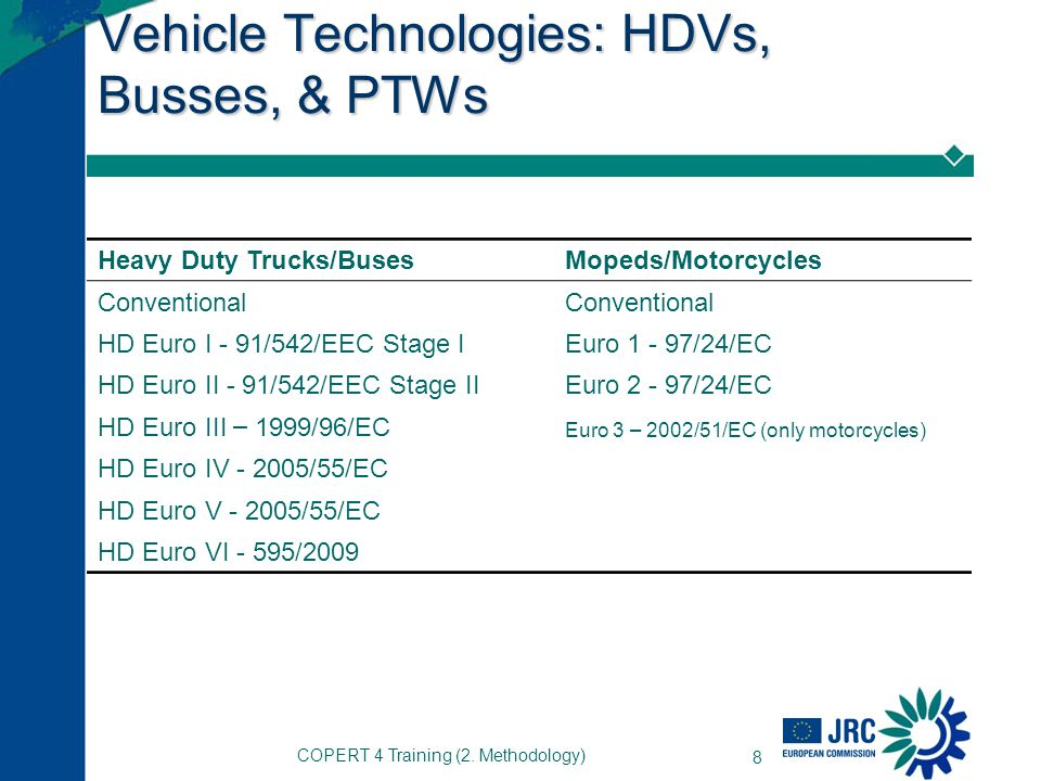 Vehicle Technologies: HDVs, Busses, & PTWs