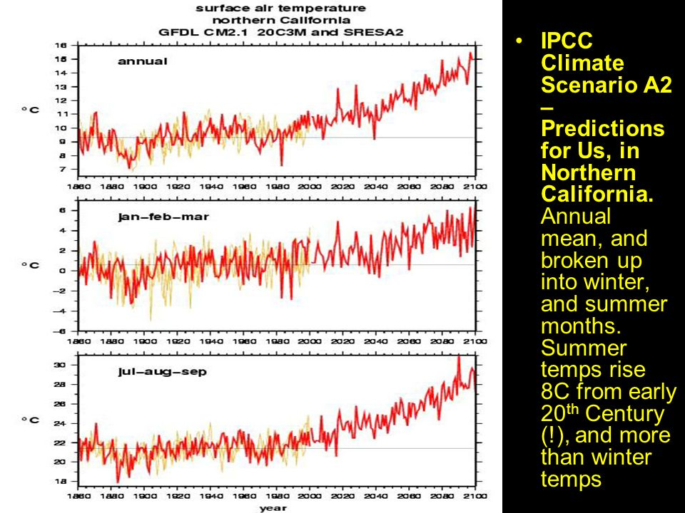 IPCC Climate Scenario A2 – Predictions for Us, in Northern California