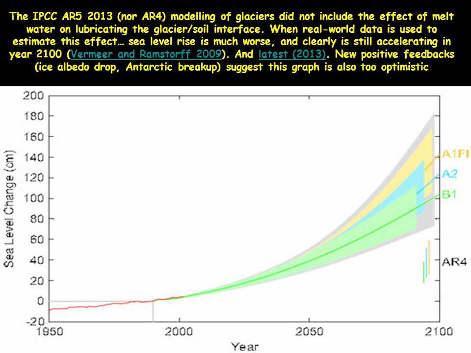 The IPCC AR5 2013 (nor AR4) modelling of glaciers did not include the effect of melt water on lubricating the glacier/soil interface.