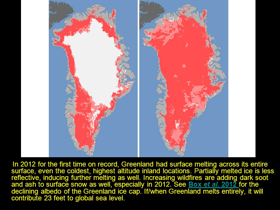 In 2012 for the first time on record, Greenland had surface melting across its entire surface, even the coldest, highest altitude inland locations.