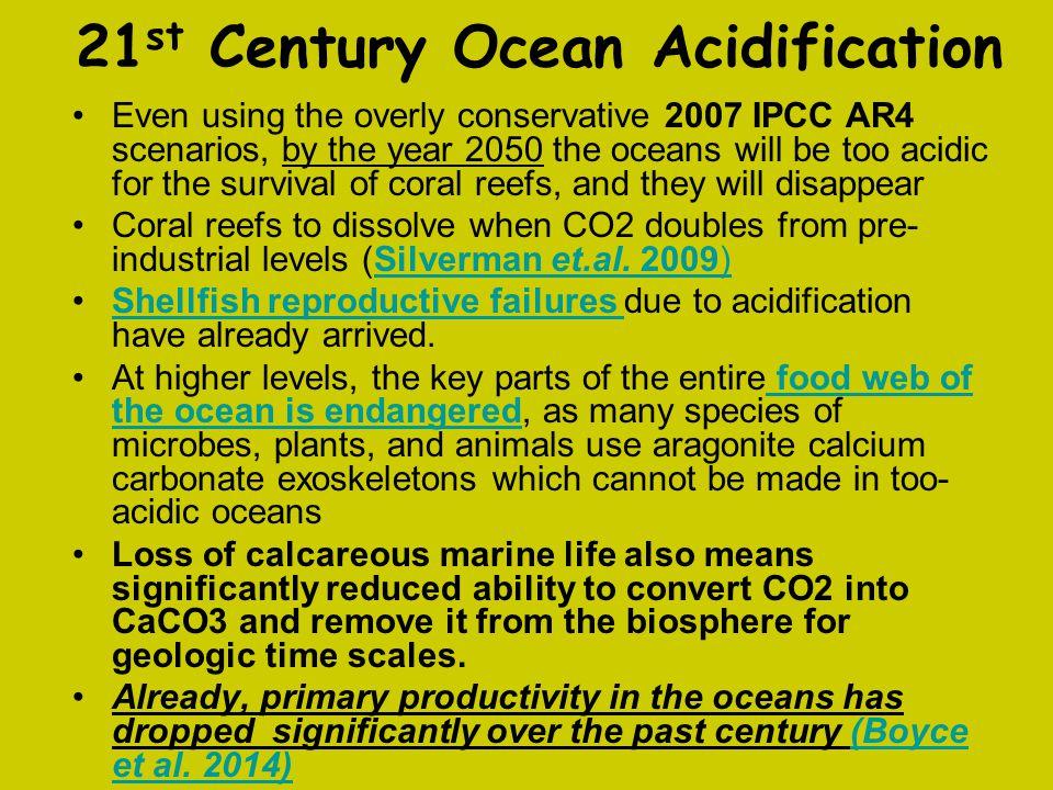 21st Century Ocean Acidification
