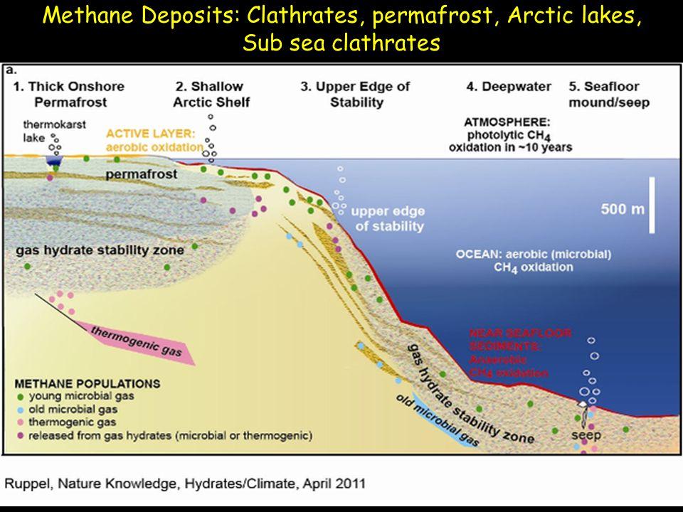 Methane Deposits: Clathrates, permafrost, Arctic lakes, Sub sea clathrates