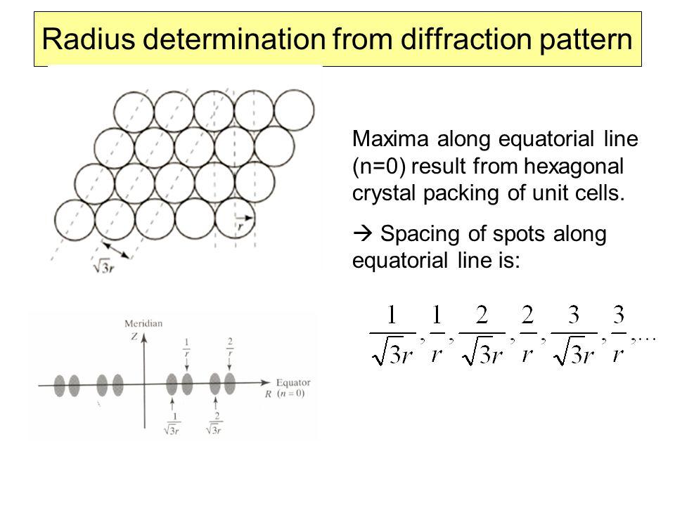 Radius determination from diffraction pattern