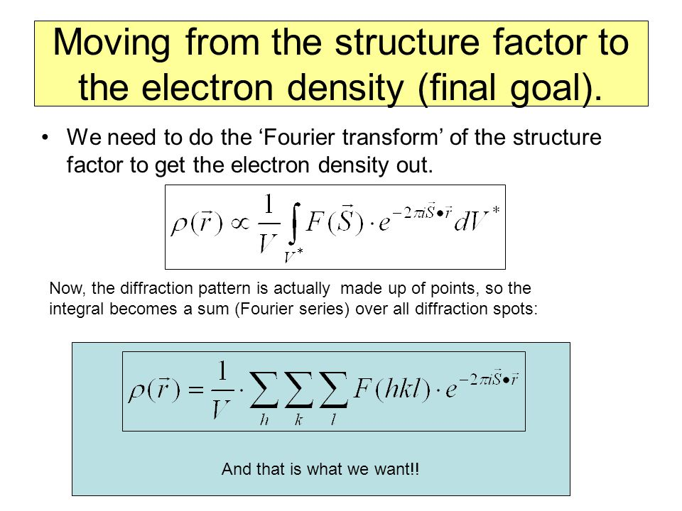 Moving from the structure factor to the electron density (final goal).