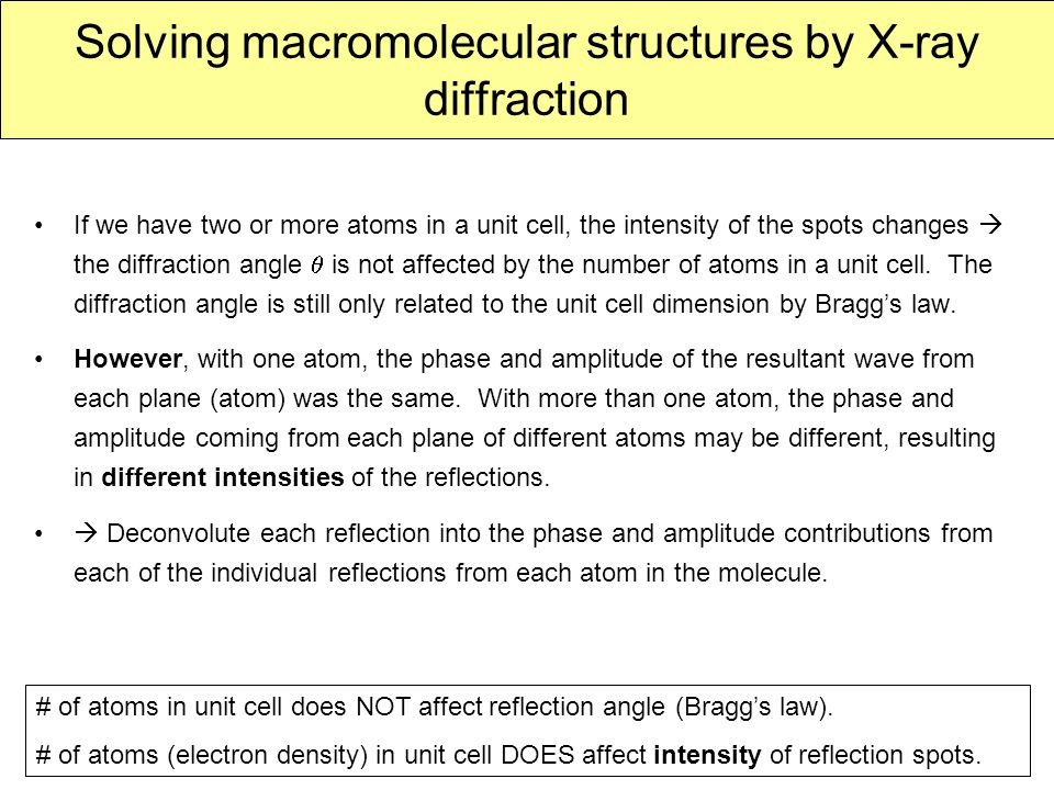 Solving macromolecular structures by X-ray diffraction