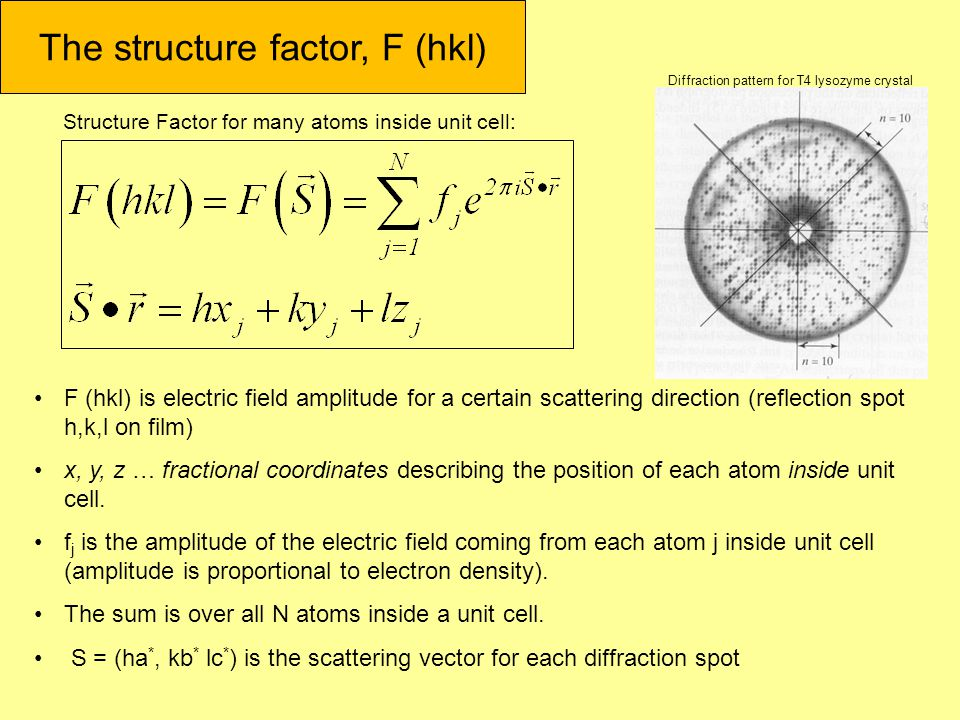 Structure Factor for many atoms inside unit cell: