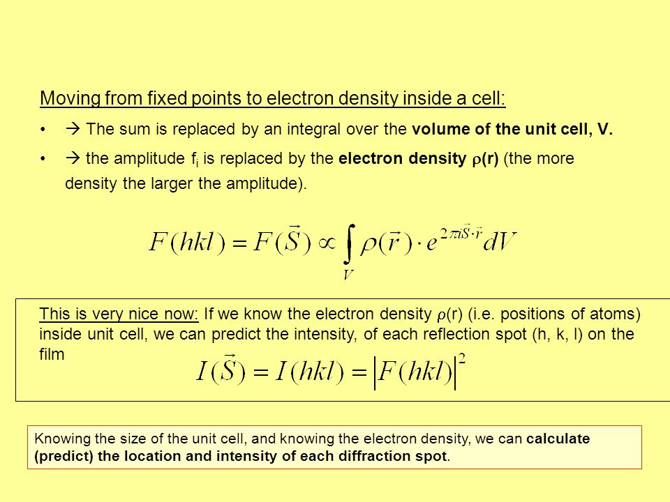 Moving from fixed points to electron density inside a cell: