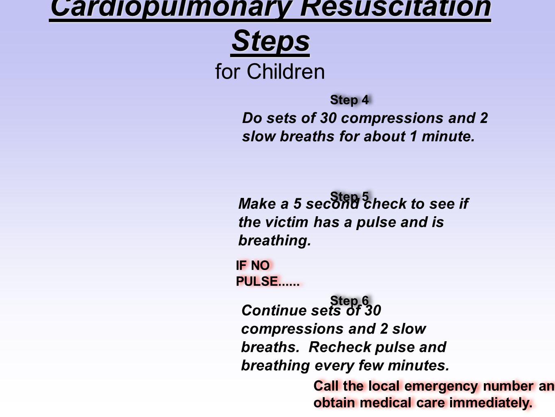Cardiopulmonary Resuscitation Steps