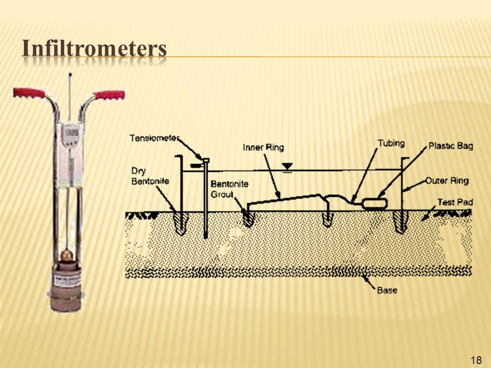 Infiltrometers