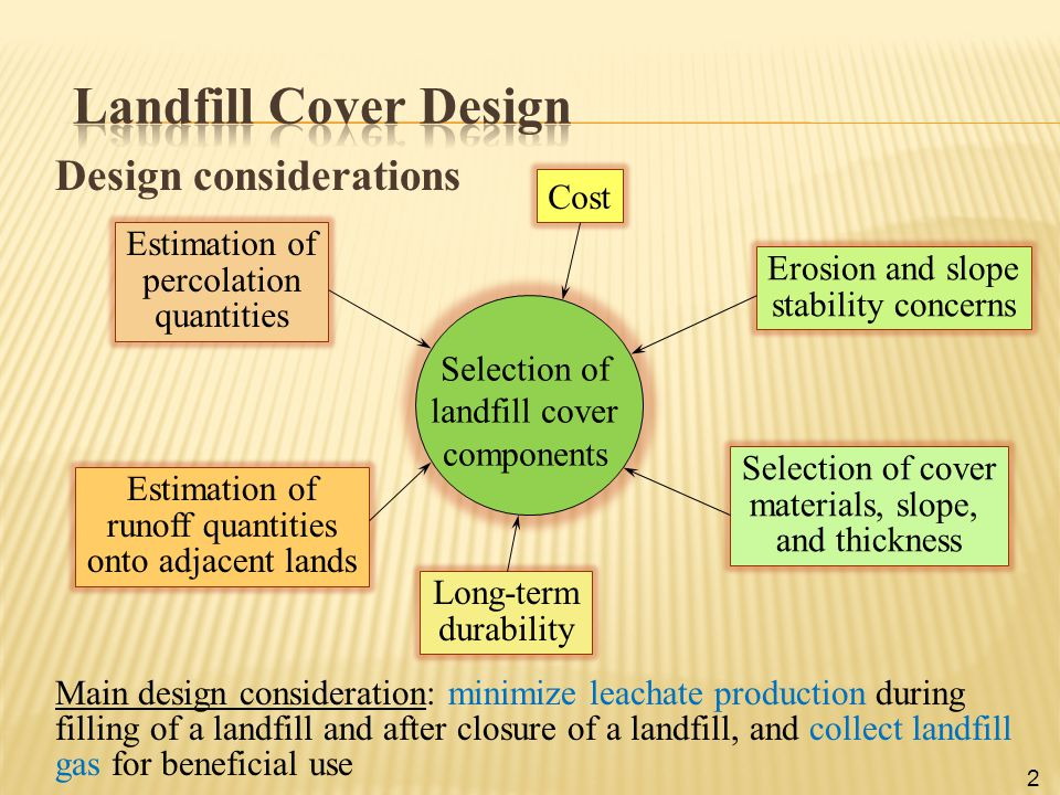 Landfill Cover Design Design considerations Cost Estimation of