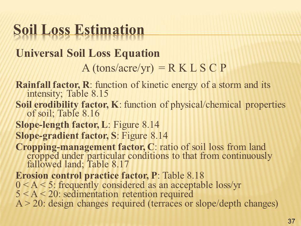 A (tons/acre/yr) = R K L S C P