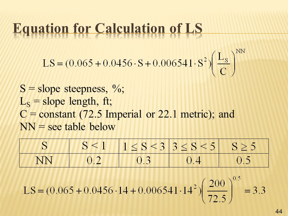 Equation for Calculation of LS