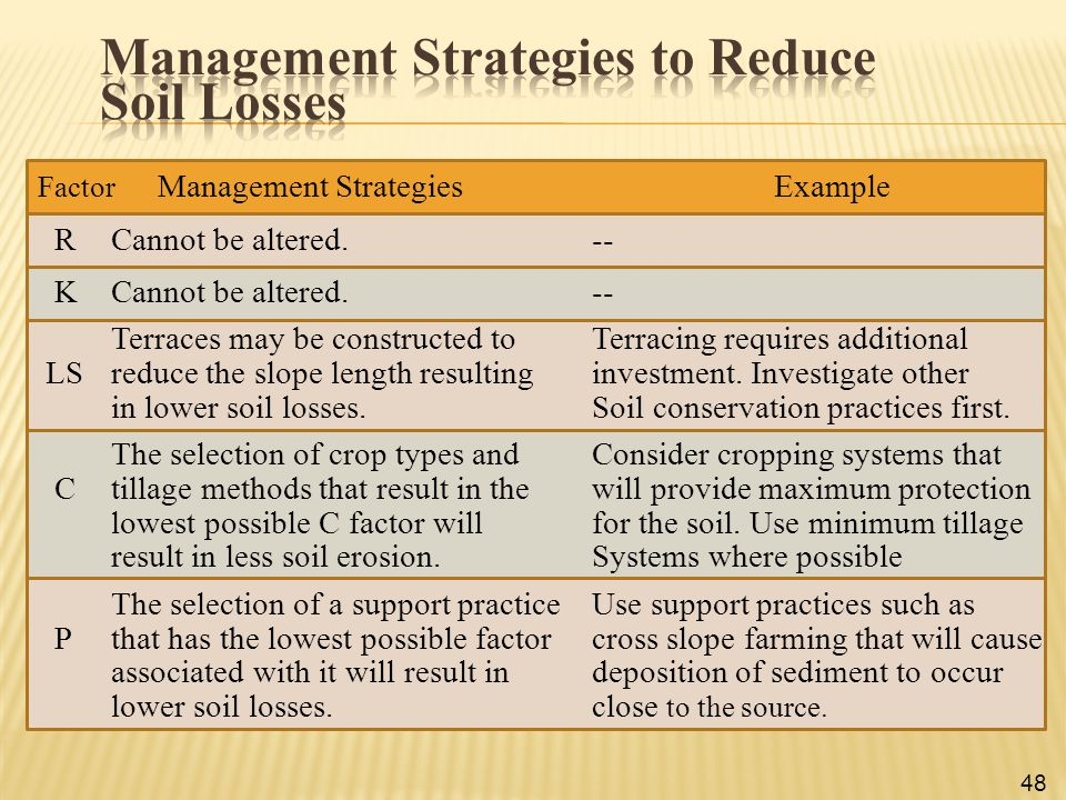 Management Strategies to Reduce Soil Losses