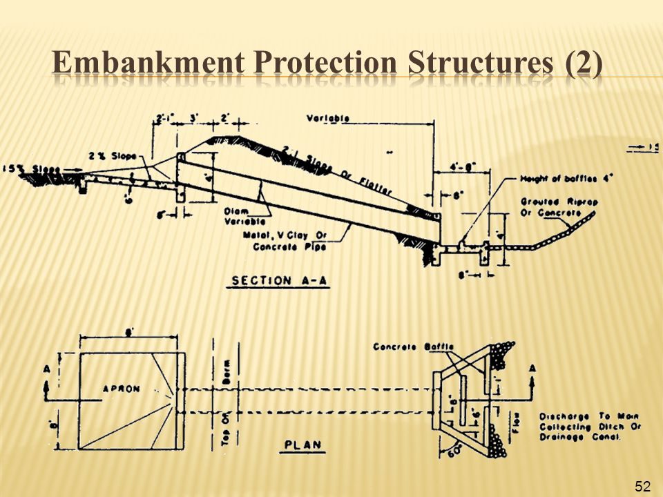 Embankment Protection Structures (2)