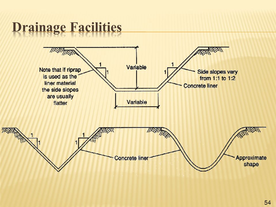 Drainage Facilities