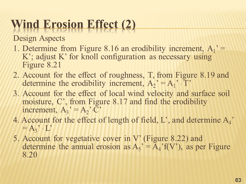 Wind Erosion Effect (2)