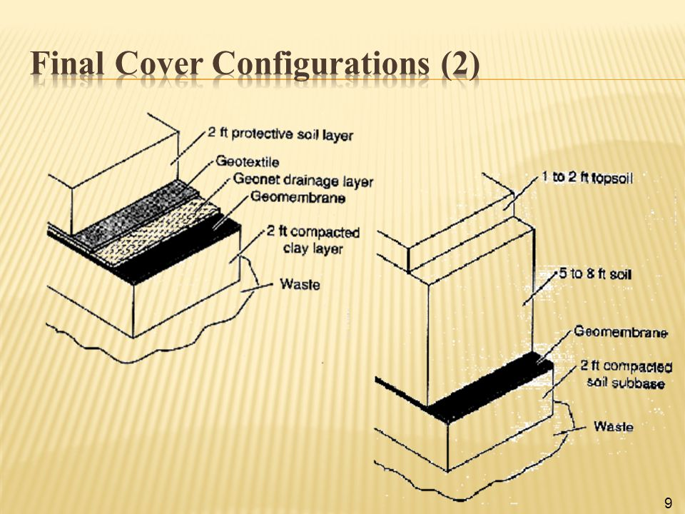 Final Cover Configurations (2)