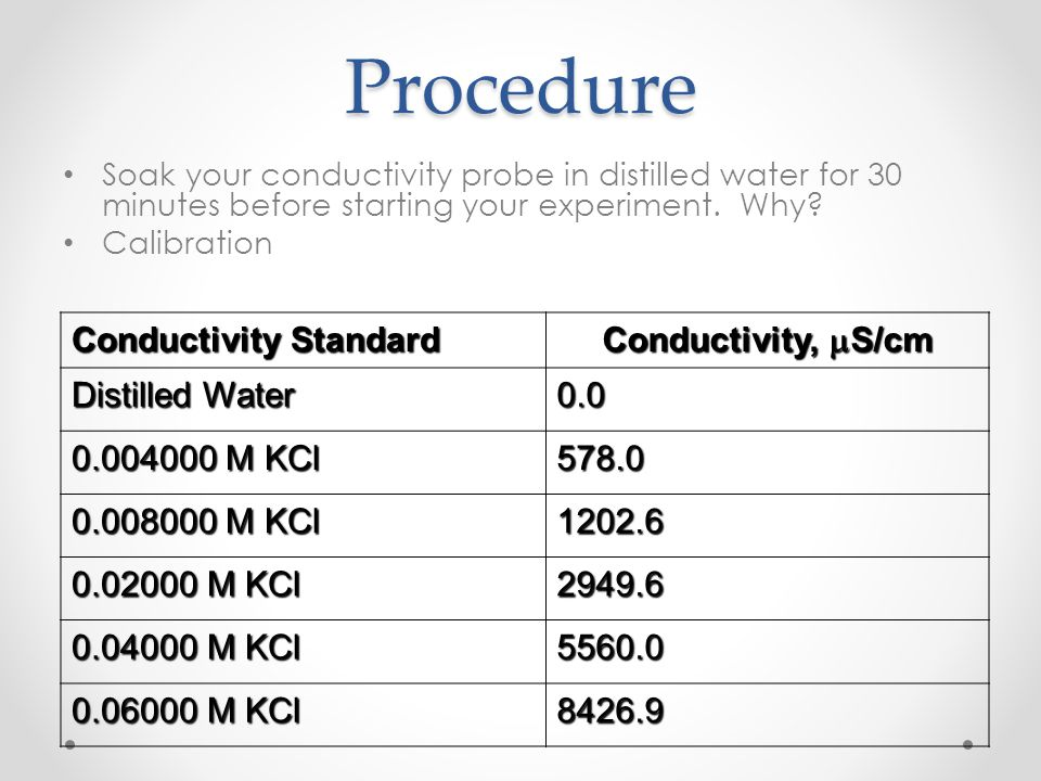 Procedure Conductivity Standard Conductivity, S/cm Distilled Water