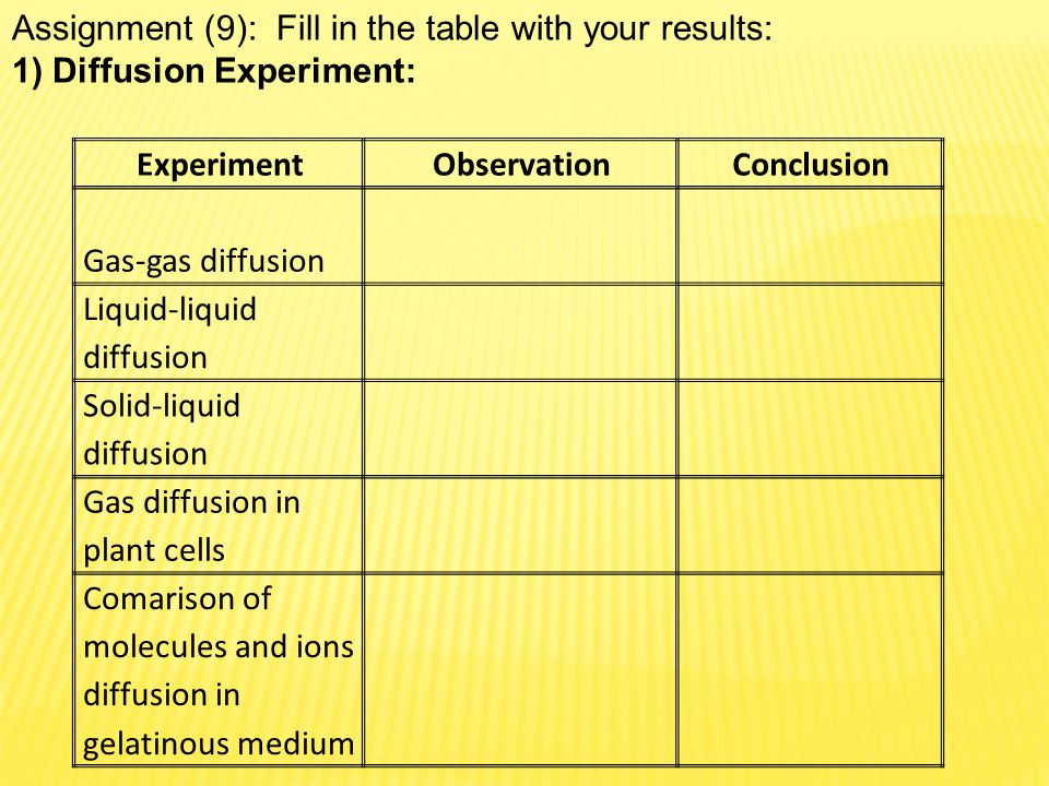 Assignment (9): Fill in the table with your results: