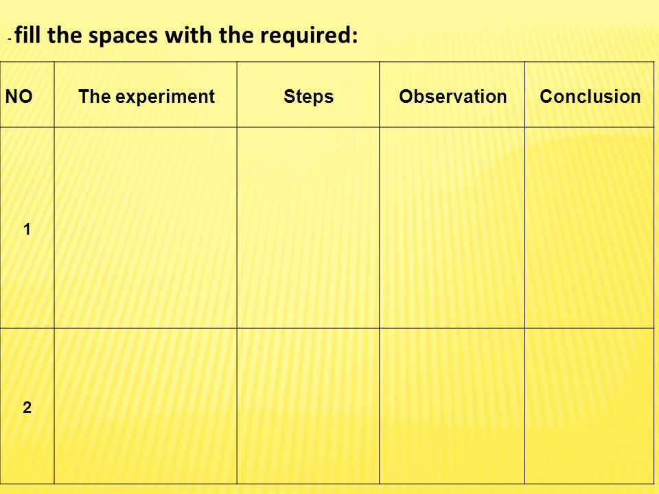 Conclusion Observation Steps The experiment