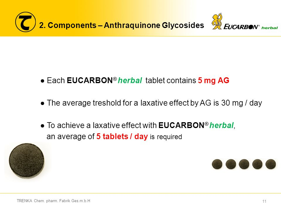 2. Components – Anthraquinone Glycosides