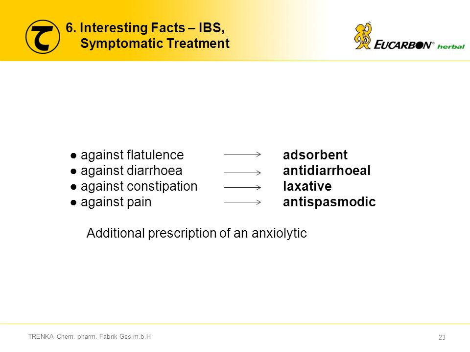 6. Interesting Facts – IBS, Symptomatic Treatment