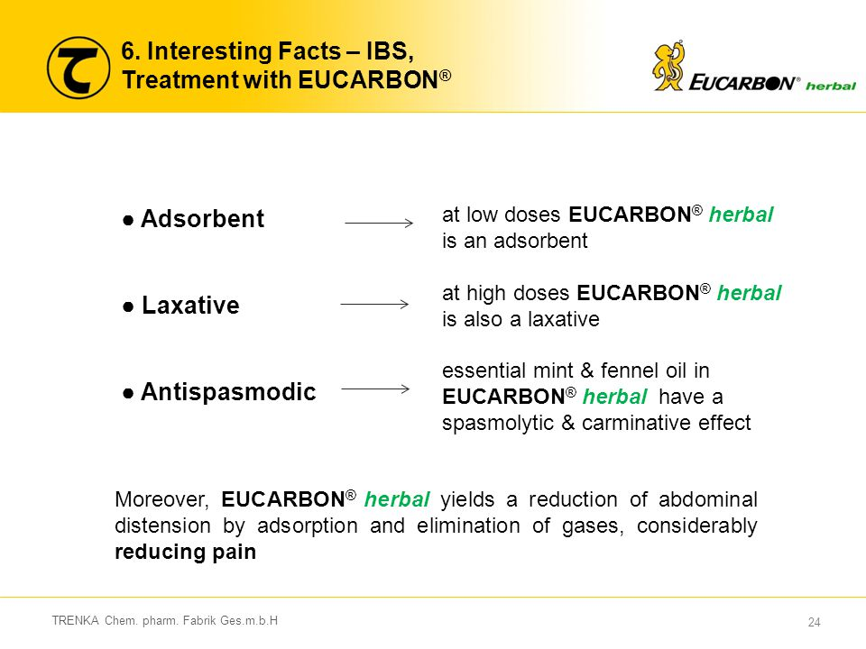 6. Interesting Facts – IBS, Treatment with EUCARBON®