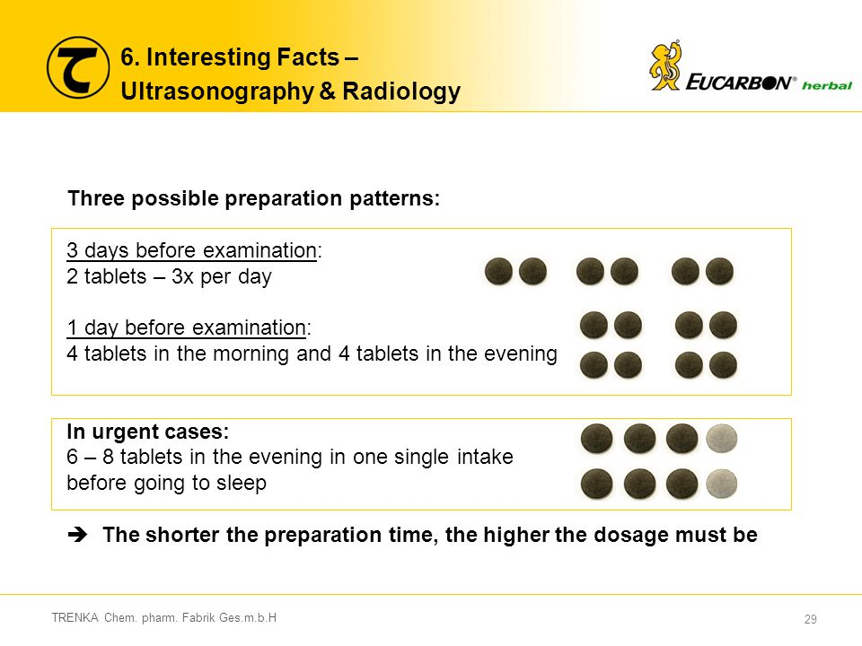 Ultrasonography & Radiology