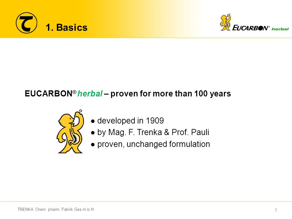 1. Basics EUCARBON® herbal – proven for more than 100 years